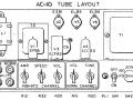 Vox AC10 EF86 buizenschema: EZ81 gelijkrichter, kanaal 2 EF86, kanaal 1 Normal ECF82, ECC83, 2 * EL84 eindbuizen.