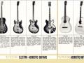 Vox gitarenfolder met Italiaanse gitaren vnl. Crucianelli. Vanaf 2e links Lynx, Cougar Bass, Bobcat, Serenader en Jumbo.